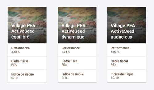 Activeseed-profils-PEA